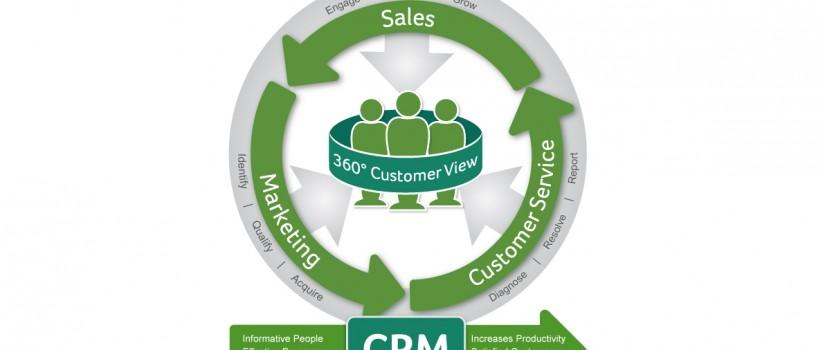 Sage CRM named Top CRM Software for 2016